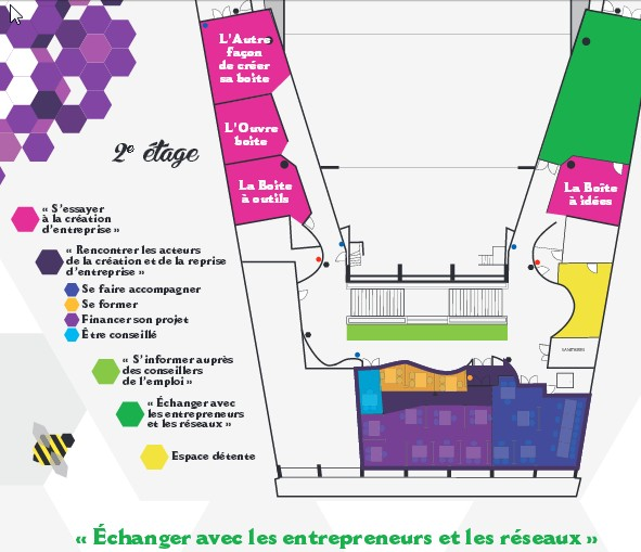 Plan Forum Creation Entreprise