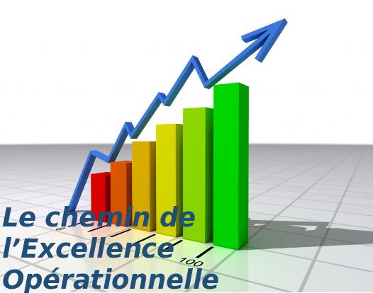 Comment accroître votre compétitivité et optimiser vos opérations durablement?