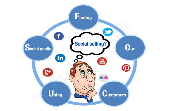 Comment tirer partie des réseaux sociaux professionnels pour trouver des clients ?